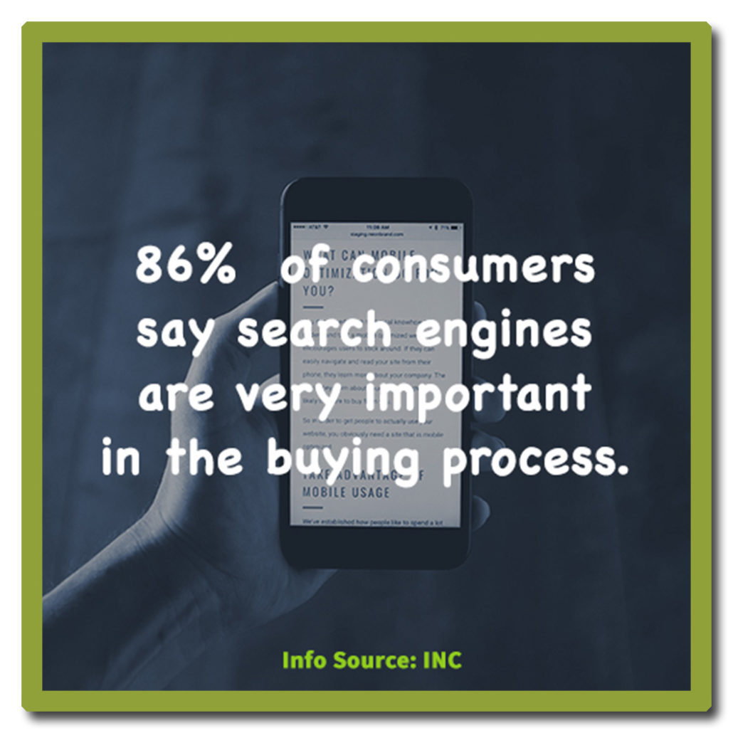 Important of search engines when consumers purchase