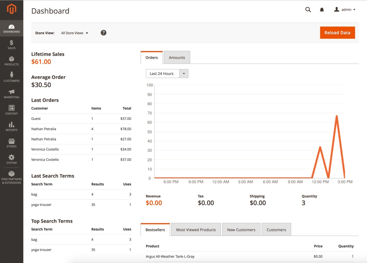 This is an image of the Magento administration dashboard.